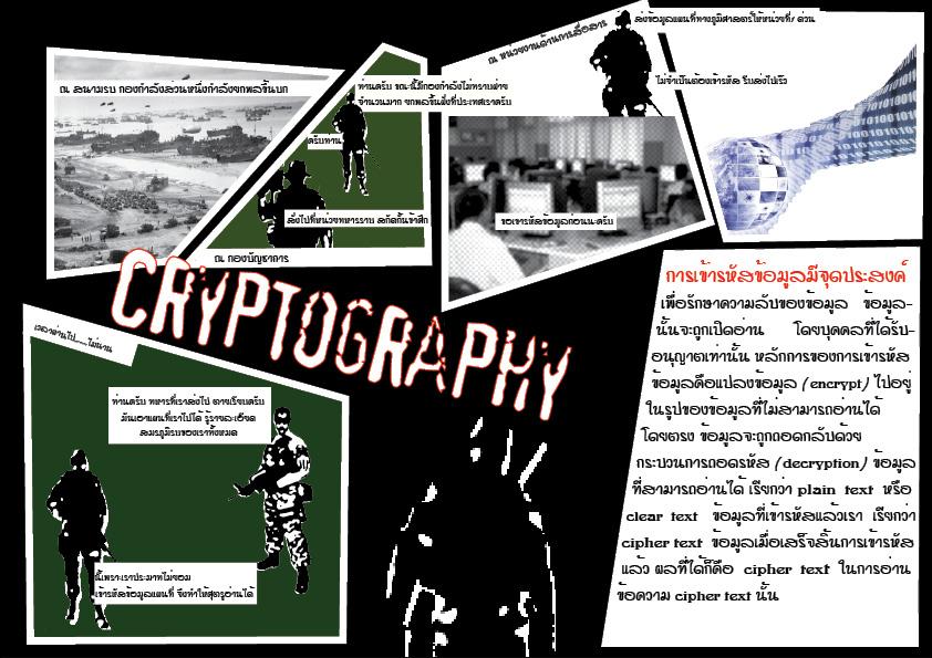 Cryptography  วิทยาการเข้ารหัสลับ